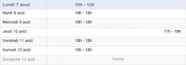 horaires d'ouverture de la Mairie D'Avanne-Aveney