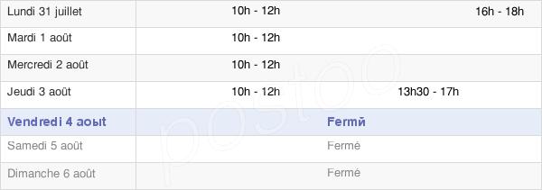 horaires d'ouverture de la Mairie De Bians-Les-Usiers
