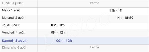 horaires d'ouverture de la Mairie D'Anteuil
