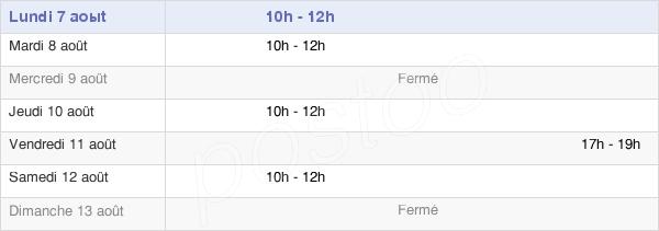 horaires d'ouverture de la Mairie De Guyans-Vennes
