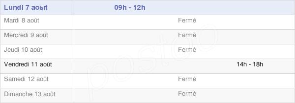 horaires d'ouverture de la Mairie Des Grangettes