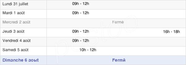 horaires d'ouverture de la Mairie De Geneuille