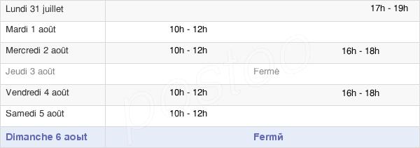 horaires d'ouverture de la Mairie De Pelousey