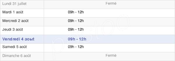 horaires d'ouverture de la Mairie De Goux-Les-Usiers