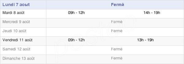 horaires d'ouverture de la Mairie De Bonnay