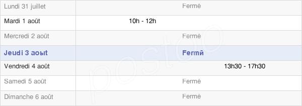 horaires d'ouverture de la Mairie De Roset-Fluans