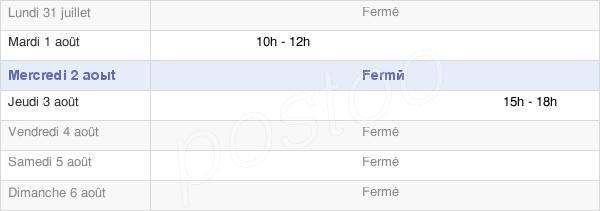 horaires d'ouverture de la Mairie De Remoray-Boujeons