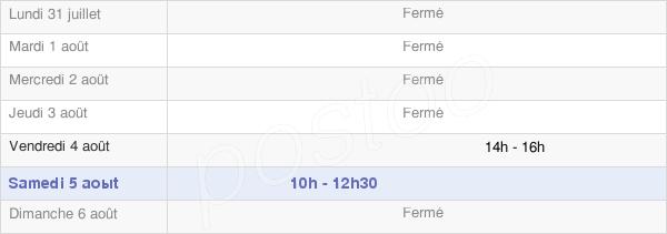 horaires d'ouverture de la Mairie De Braillans
