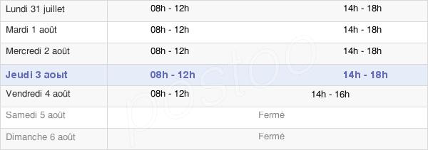 horaires d'ouverture de la Mairie De Prades
