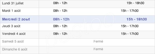 horaires d'ouverture de la Mairie De Montrabé