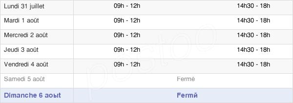 horaires d'ouverture de la Mairie De Torreilles