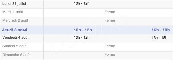 horaires d'ouverture de la Mairie De Tresserre