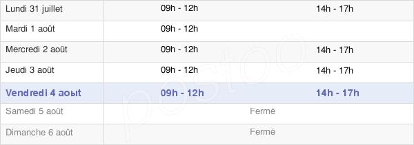 horaires d'ouverture de la Mairie De Beaumont-Sur-Lèze