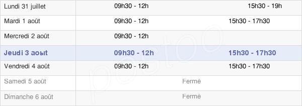 horaires d'ouverture de la Mairie De Baixas