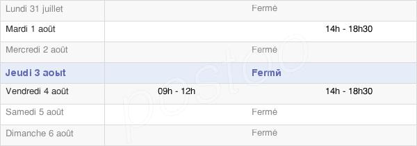 horaires d'ouverture de la Mairie De Saint-Michel-De-Llotes