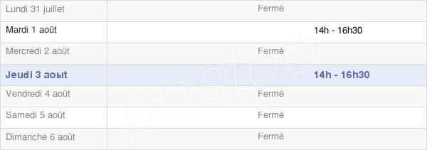 horaires d'ouverture de la Mairie De Finestret