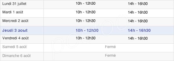 horaires d'ouverture de la Mairie De Pézilla-La-Rivière