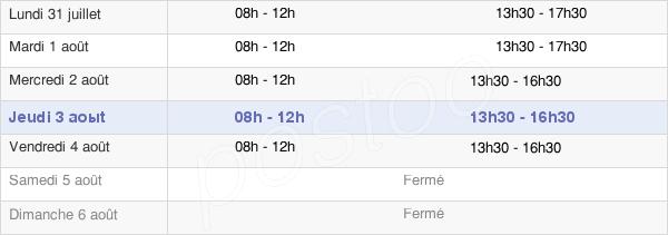 horaires d'ouverture de la Mairie De Fontpédrouse