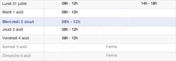 horaires d'ouverture de la Mairie De Thuir