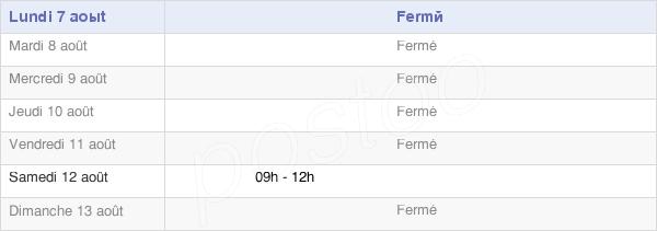horaires d'ouverture de la Mairie De Fourques