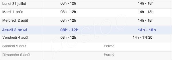 horaires d'ouverture de la Mairie De Collioure
