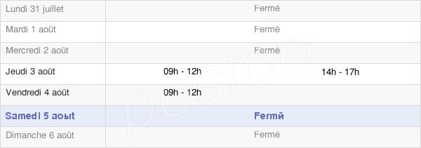 horaires d'ouverture de la Mairie De Molitg-Les-Bains