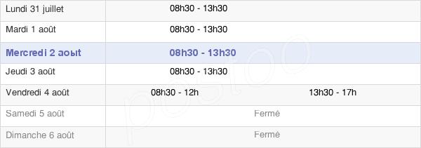 horaires d'ouverture de la Mairie De Laroque-Des-Albères