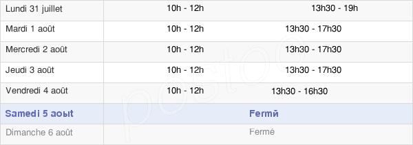 horaires d'ouverture de la Mairie De Villeneuve-De-La-Raho