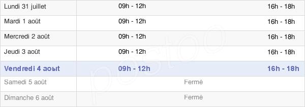 horaires d'ouverture de la Mairie De Opoul Périllos