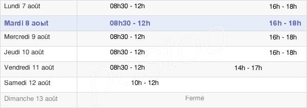 horaires d'ouverture de la Mairie De Drémil-Lafage