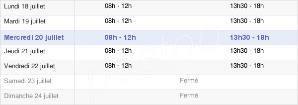 horaires d'ouverture de la Mairie De Mazamet