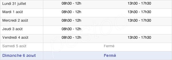 horaires d'ouverture de la Mairie De Lagardelle-Sur-Lèze
