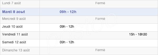horaires d'ouverture de la Mairie De Haute-Rivoire