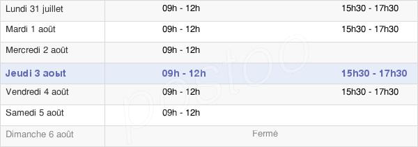 horaires d'ouverture de la Mairie De Quincieux