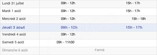 horaires d'ouverture de la Mairie De La Tour-De-Salvagny