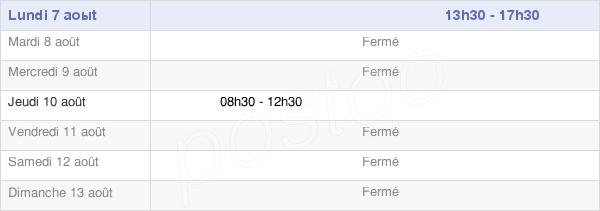 horaires d'ouverture de la Mairie De Cuguron