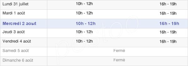 horaires d'ouverture de la Mairie De La Bâtie-Neuve