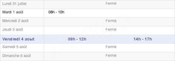 horaires d'ouverture de la Mairie De Furmeyer