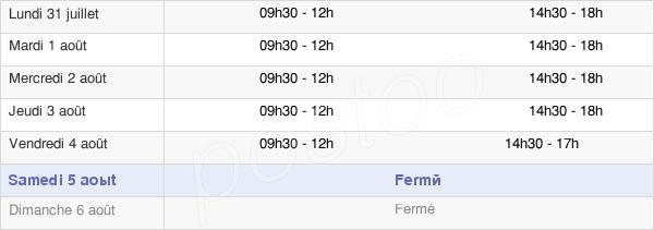 horaires d'ouverture de la Mairie De Guillestre