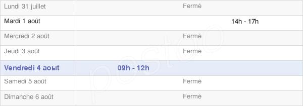 horaires d'ouverture de la Mairie D'Aspres-Lès-Corps