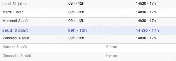 horaires d'ouverture de la Mairie De La Salle-Les-Alpes