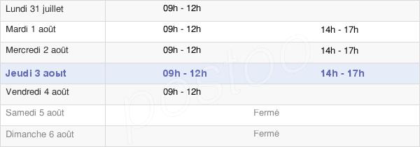 horaires d'ouverture de la Mairie De Crots