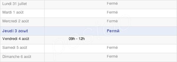 horaires d'ouverture de la Mairie De Barcillonnette
