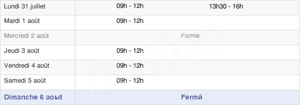 horaires d'ouverture de la Mairie De Puy-Sanières