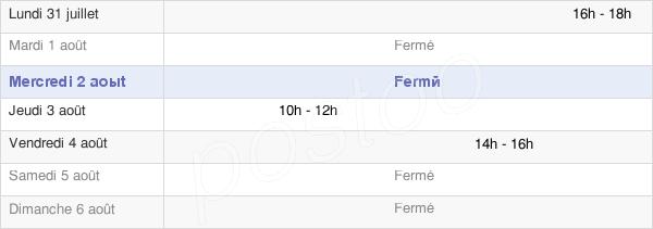 horaires d'ouverture de la Mairie De Saint-Julien-En-Champsaur