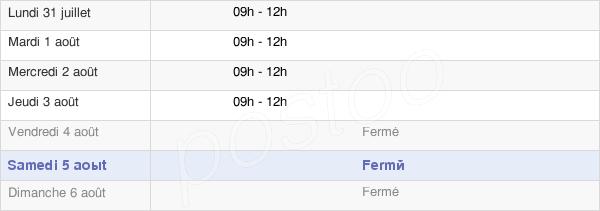 horaires d'ouverture de la Mairie De Saint Etienne En Dévoluy