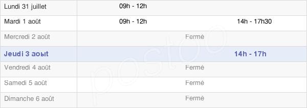 horaires d'ouverture de la Mairie De Neffes