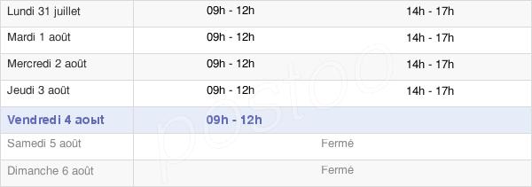 horaires d'ouverture de la Mairie De Ceillac