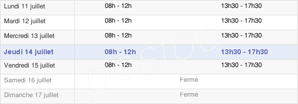horaires d'ouverture de la Mairie De Saint Péray