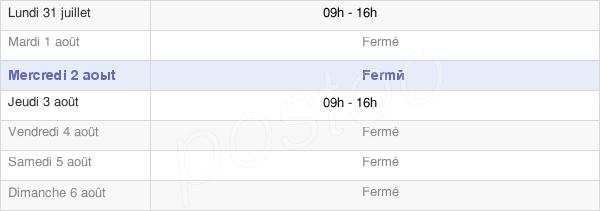 horaires d'ouverture de la Mairie De Pourchères